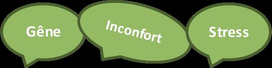 Gene Incomfort Stress